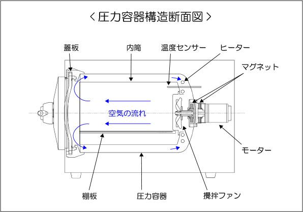TBR-200断面図(和文)