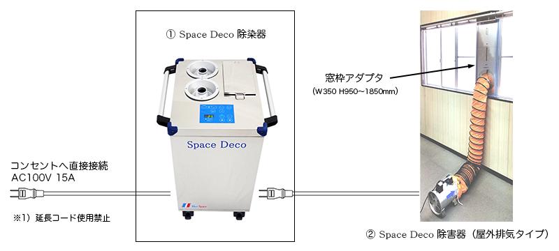 除害器:屋外排気タイプ